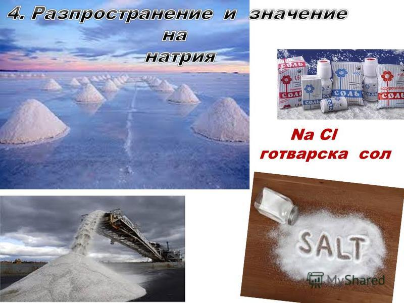 Na Cl готварска сол