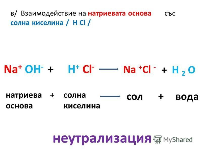 в/ Взаимодействие на натриевата основа със солна киселина / H Cl / Na + OH - + H + Cl - Na + Cl - + H 2 O натриева + основа солна киселина сол +вода неутрализация
