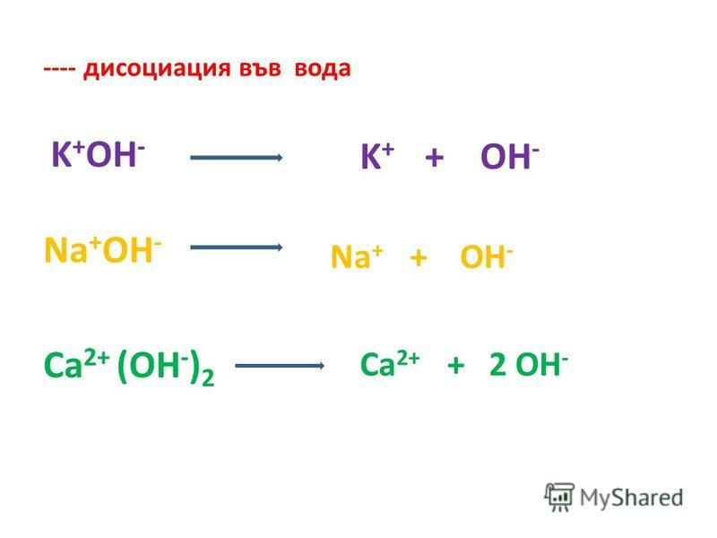 ---- дисоциация във вода K + OH - Na + OH - Ca 2+ (OH - ) 2 Ca 2+ + 2 OH - Na + + OH - K + + OH -