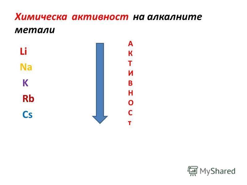 Химическа активност на алкалните метали Li Na K Rb Cs АКТИВНОСтАКТИВНОСт