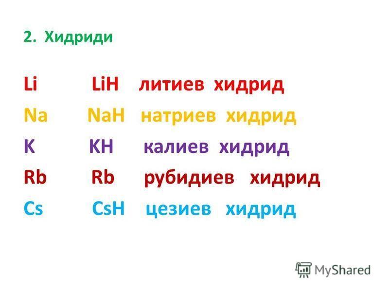 2. Хидриди Li LiH литиев хидрид Na NaH натриев хидрид K KH калиев хидрид Rb Rb рубидиев хидрид Cs CsH цезиев хидрид