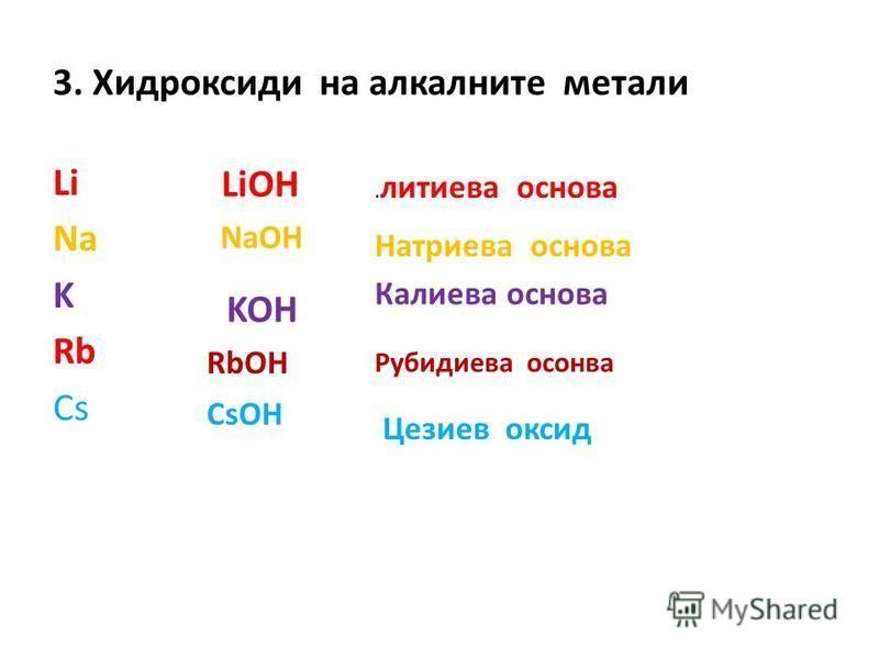 3. Хидроксиди на алкалните метали Li Na K Rb Cs LiOH. литиева основа NaOH KOH RbOH CsOH Натриева основа Калиева основа Рубидиева осонва Цезиев оксид