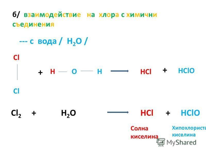 б/ взаимодействие на хлора с химични съединения --- с вода / H 2 O / Cl H O H + HCl HClO + Cl 2 + H 2 O HCl + HClO Солна киселина Хипохлориста киселина