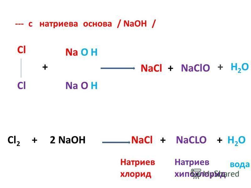 --- с натриева основа / NaOH / Cl + Na O H NaCl + NaClO + H 2 O Cl 2 + 2 NaOH NaCl + NaCLO + H 2 O Натриев хлорид Натриев хипохлорид вода