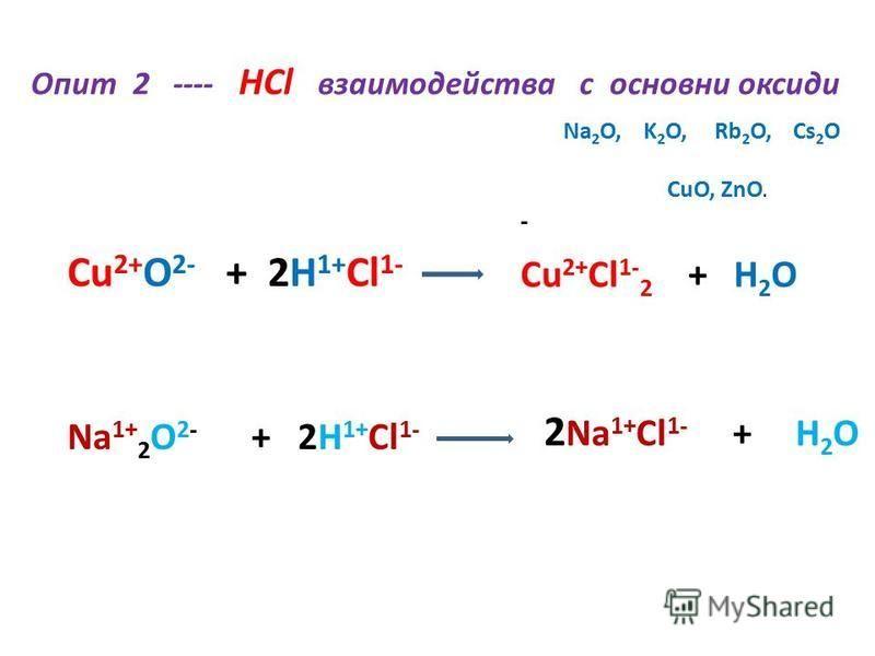 Опит 2 ---- HCl взаимодейства с основни оксиди Na 2 O, K 2 O, Rb 2 O, Cs 2 O CuO, ZnO. Cu 2+ O 2- + 2H 1+ Cl 1- - Cu 2+ Cl 1- 2 + H 2 O Na 1+ 2 O 2- + 2H 1+ Cl 1- 2 Na 1+ Cl 1- + H 2 O