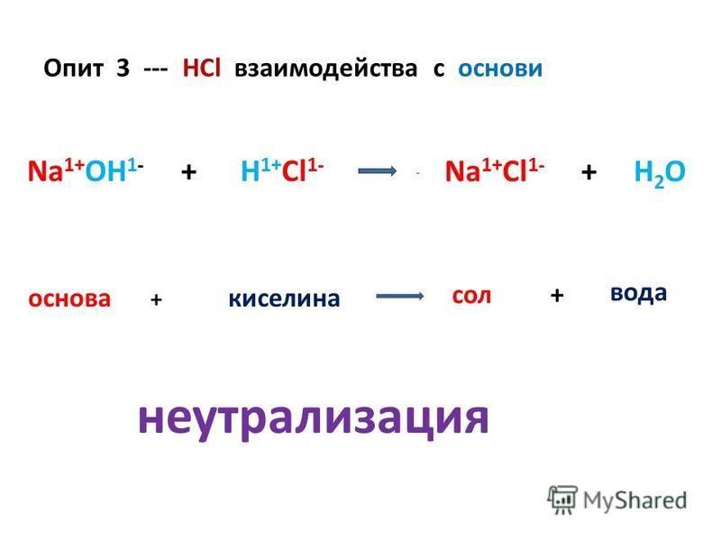 Опит 3 --- HCl взаимодейства с основи Na 1+ OH 1- + H 1+ Cl 1- - Na 1+ Cl 1- + H 2 O основа + киселина сол + вода неутрализация