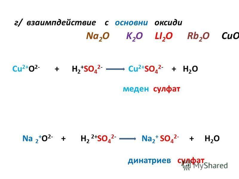 г/ взаимпдействие с основни оксиди Na 2 O K 2 O LI 2 O Rb 2 O CuO Cu 2+ O 2- + H 2 + SO 4 2- Cu 2+ SO 4 2- + H 2 O меден сулфат Na 2 + О 2- + H 2 2+ SO 4 2- Na 2 + SO 4 2- + H 2 О динатриев сулфат
