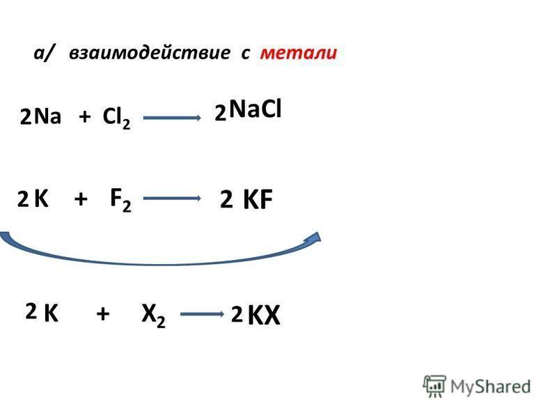 а/ взаимодействие с метали Na + Cl 2 K + F2F2 K + X 2 NaCl KF KX 2 2 2 2 2 2