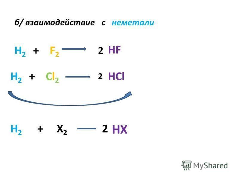 б/ взаимодействие с неметали H 2 + F 2 H 2 + Cl 2 H 2 + X 2 HF HCl HX 2 2 2
