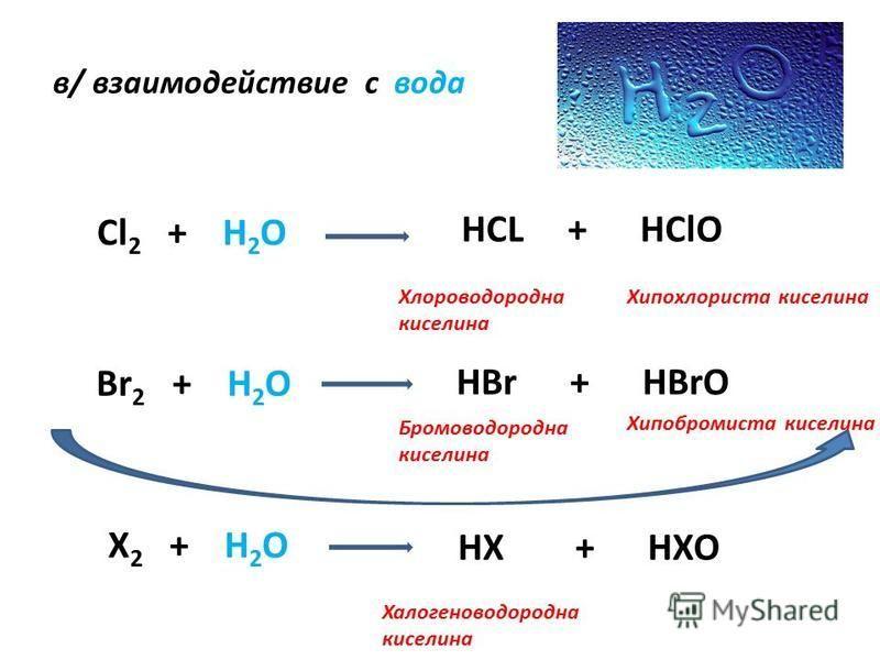 в/ взаимодействие с вода Cl 2 + H 2 O Br 2 + H 2 O HCL + HClO HBr + HBrO HX + HXO Хлороводородна киселина Хипохлориста киселина Бромоводородна киселина Хипобромиста киселина Халогеноводородна киселина X 2 + H 2 O