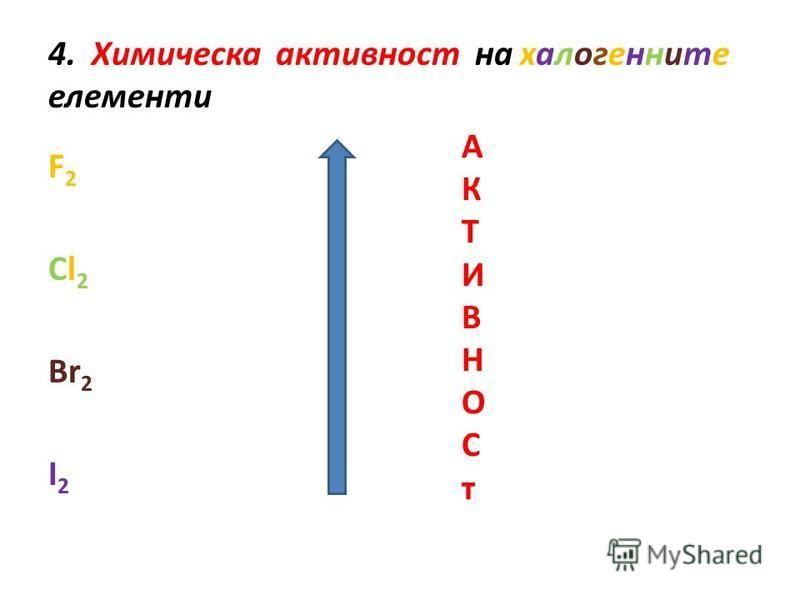4. Химическа активност на халогенните елементи F2F2 Cl2Cl2 Br 2 I2I2 АКТИВНОСтАКТИВНОСт