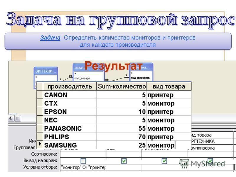 Результат Задача: Определить количество мониторов и принтеров для каждого производителя Задача: Определить количество мониторов и принтеров для каждого производителя