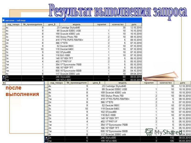 Таблица Магазин до выполнения запроса после выполнения