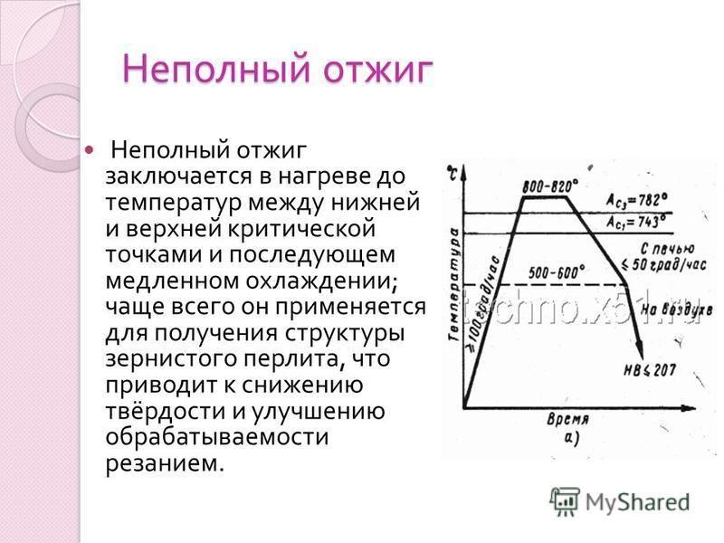 Неполный отжиг Неполный отжиг заключается в нагреве до температур между нижней и верхней критической точками и последующем медленном охлаждении ; чаще всего он применяется для получения структуры зернистого перлита, что приводит к снижению твёрдости