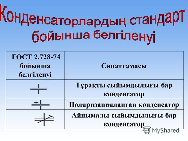 ГОСТ 2.728-74 бойынша белгіленуі Сипаттамасы Тұрақты сыйымдылығы бар конденсатор Поляризацияланған конденсатор Айнымалы сыйымдылығы бар конденсатор