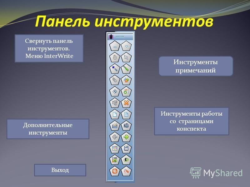 Панель инструментов Свернуть панель инструментов. Меню InterWrite Инструменты примечаний Инструменты работы со страницами конспекта Дополнительные инструменты Выход