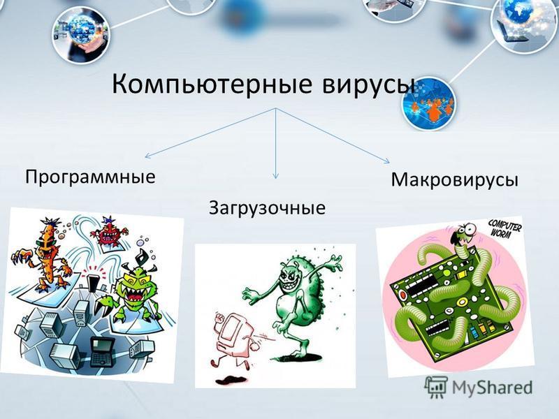 Компьютерные вирусы Программные Загрузочные Макровирусы