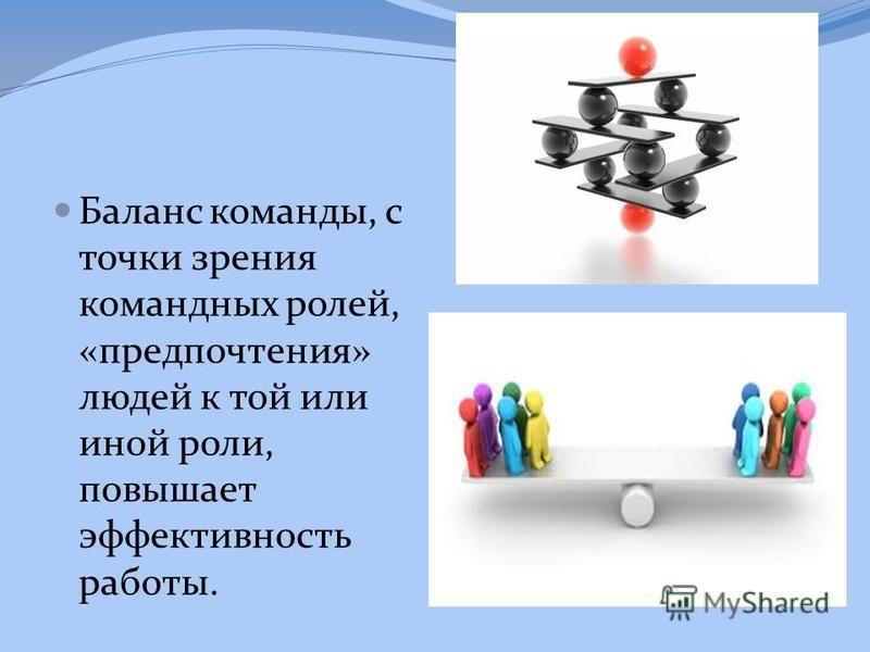 Баланс команды, с точки зрения командных ролей, «предпочтения» людей к той или иной роли, повышает эффективность работы.