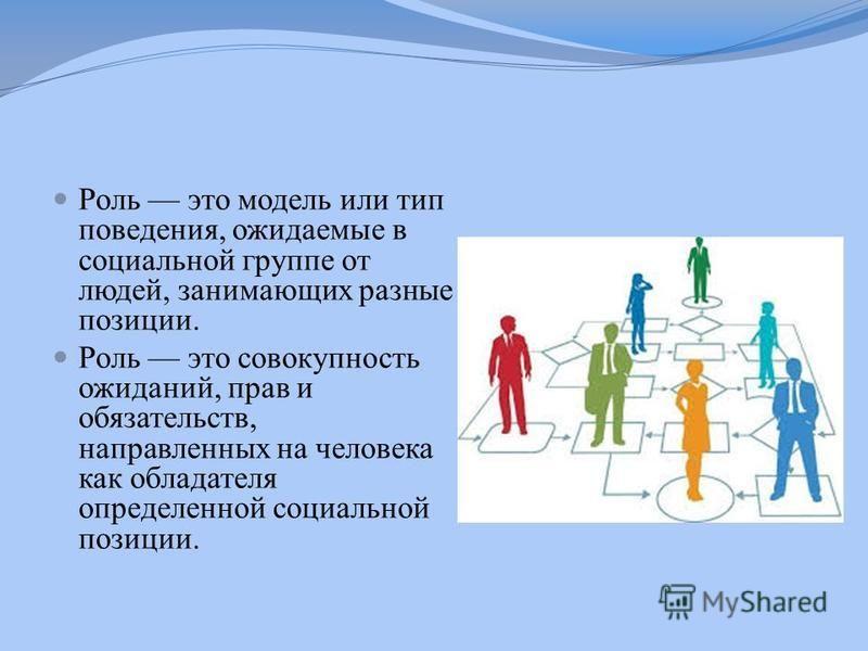 Роль это модель или тип поведения, ожидаемые в социальной группе от людей, занимающих разные позиции. Роль это совокупность ожиданий, прав и обязательств, направленных на человека как обладателя определенной социальной позиции.
