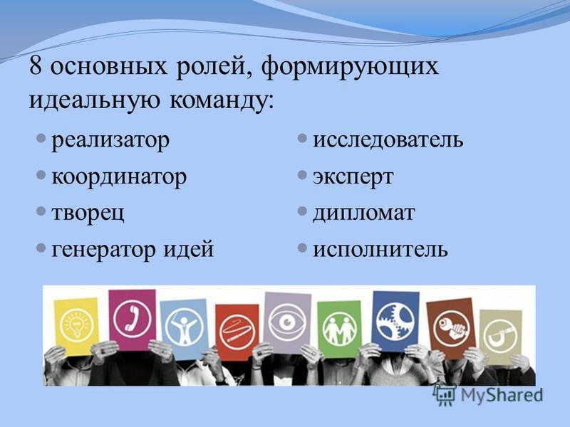 8 основных ролей, формирующих идеальную команду: реализатор координатор творец генератор идей исследователь эксперт дипломат исполнитель