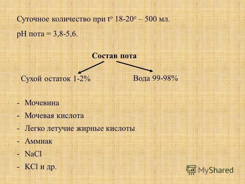 Суточное количество при t o 18-20 о – 500 мл. рН пота = 3,8-5,6. Состав пота Вода 99-98% Сухой остаток 1-2% -Мочевина -Мочевая кислота -Легко летучие жирные кислоты -Аммиак -NaCl -KCl и др.