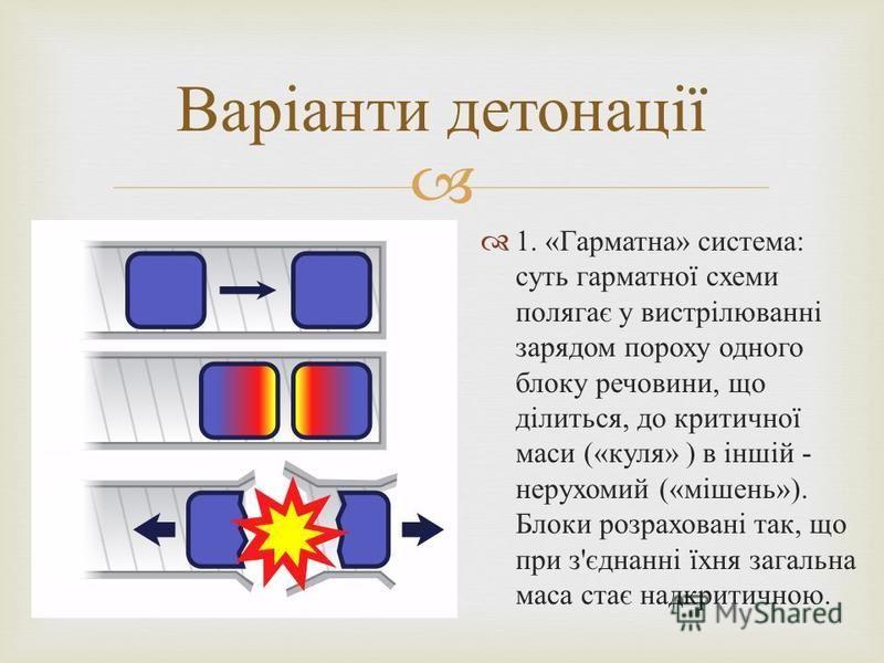 1. « Гарматна » система : суть гарматної схеми полягає у вистрілюванні зарядом пороху одного блоку речовини, що ділиться, до критичної маси (« куля » ) в іншій - нерухомий (« мішень »). Блоки розраховані так, що при з ' єднанні їхня загальна маса ста