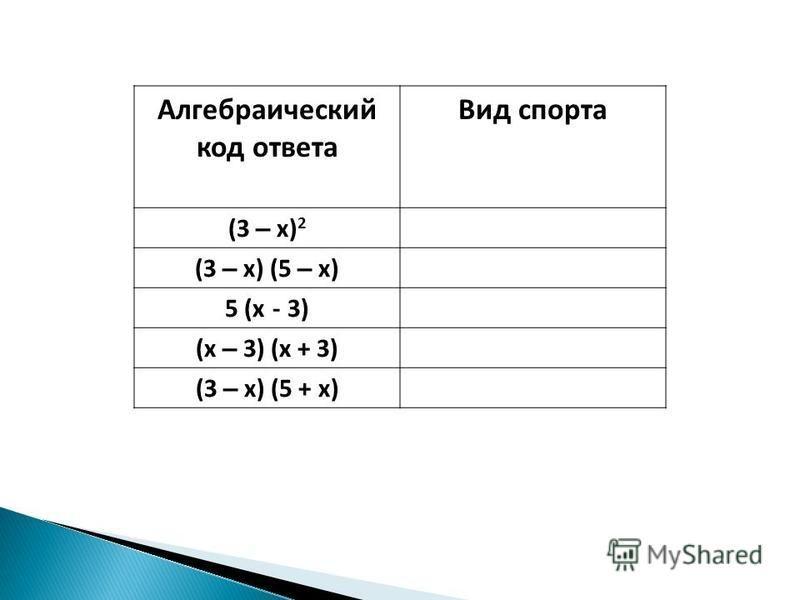 Алгебраический код ответа Вид спорта (3 – х) 2 (3 – х) (5 – х) 5 (х - 3) (х – 3) (х + 3) (3 – х) (5 + х)