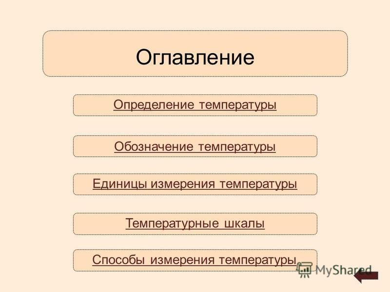 Определение температуры Оглавление Температурные шкалы Обозначение температуры Единицы измерения температуры Способы измерения температуры