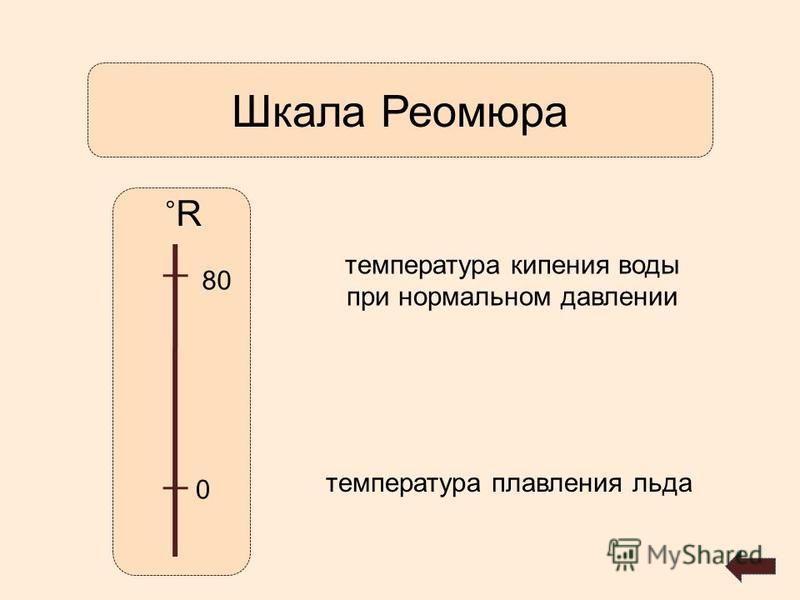 Шкала Реомюра ˚R˚R 0 80 температура кипения воды при нормальном давлении температура плавления льда