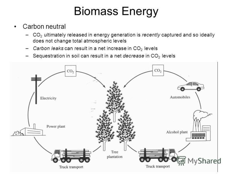 Biomass Energy Carbon neutral –CO 2 ultimately released in energy generation is recently captured and so ideally does not change total atmospheric levels –Carbon leaks can result in a net increase in CO 2 levels –Sequestration in soil can result in a