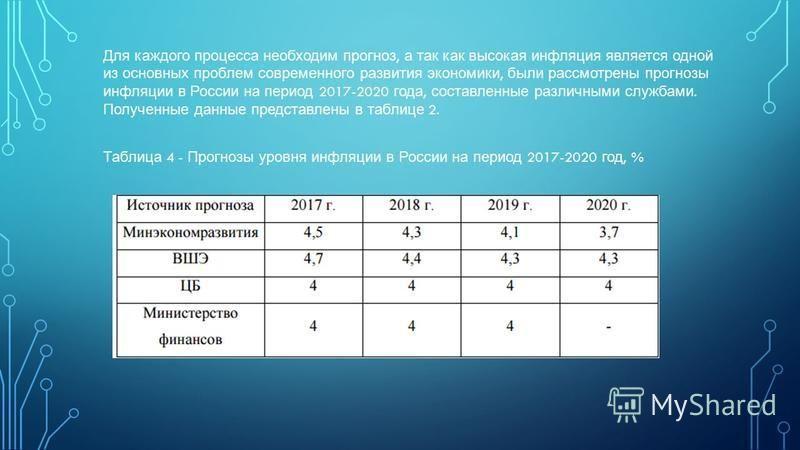 Для каждого процесса необходим прогноз, а так как высокая инфляция является одной из основных проблем современного развития экономики, были рассмотрены прогнозы инфляции в России на период 2017-2020 года, составленные различными службами. Полученные