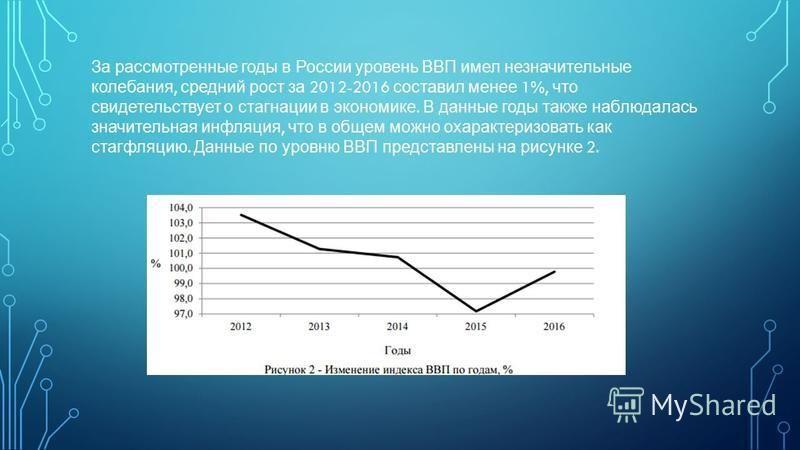 За рассмотренные годы в России уровень ВВП имел незначительные колебания, средний рост за 2012-2016 составил менее 1%, что свидетельствует о стагнации в экономике. В данные годы также наблюдалась значительная инфляция, что в общем можно охарактеризов