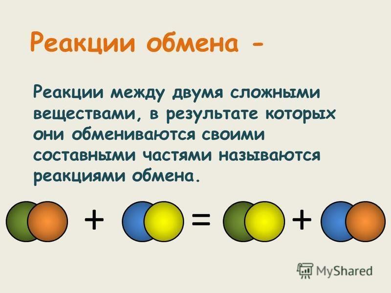 Реакции между двумя сложными веществами, в результате которых они обмениваются своими составными частями называются реакциями обмена. Реакции обмена - ++=