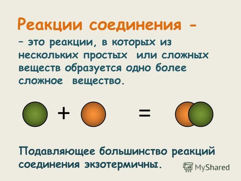 – это реакции, в которых из нескольких простых или сложных веществ образуется одно более сложное вещество. Реакции соединения - += Подавляющее большинство реакций соединения экзотермичны.