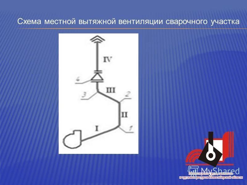 Схема местной вытяжной вентиляции сварочного участка