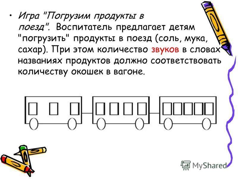 Игра Погрузим продукты в поезд. Воспитатель предлагает детям погрузить продукты в поезд (соль, мука, сахар). При этом количество звуков в словах – названиях продуктов должно соответствовать количеству окошек в вагоне.