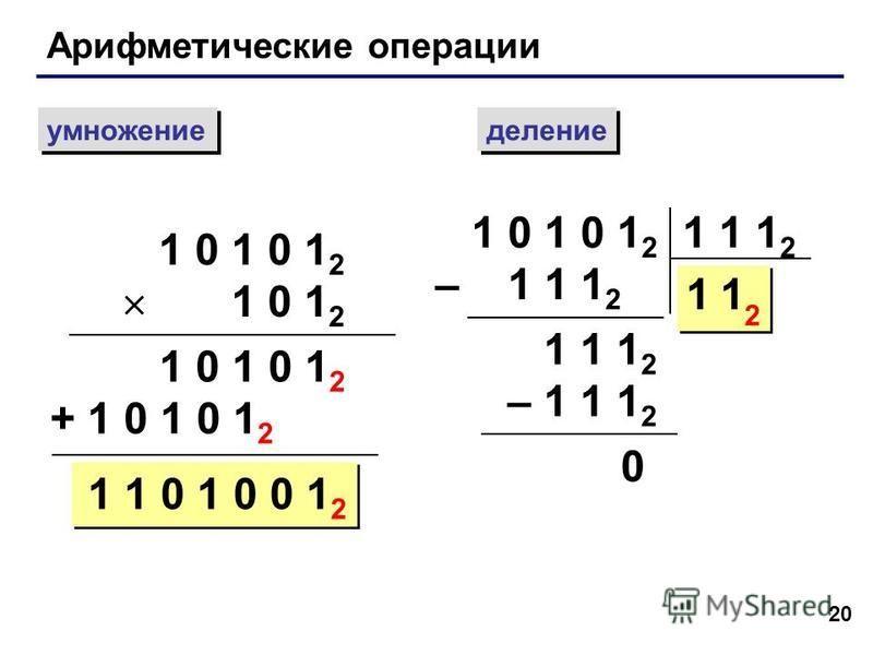 20 Арифметические операции умножение деление 1 0 1 0 1 2 1 0 1 2 1 0 1 0 1 2 + 1 0 1 0 1 2 1 1 0 1 0 0 1 2 1 0 1 0 1 2 – 1 1 1 2 1 1 1 2 11 2 – 1 1 1 2 0