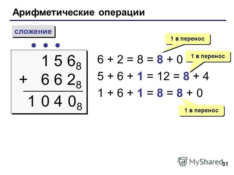 31 Арифметические операции сложение 1 5 6 8 + 6 6 2 8 1 5 6 8 + 6 6 2 8 1 6 + 2 = 8 = 8 + 0 5 + 6 + 1 = 12 = 8 + 4 1 + 6 + 1 = 8 = 8 + 0 1 в перенос 0808 04 1 в перенос