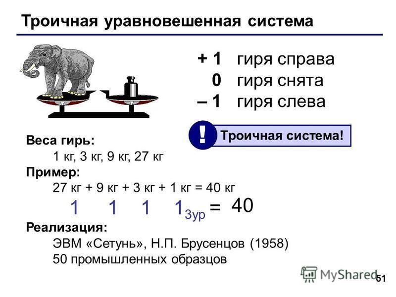 51 Троичная уравновешенная система + 1 гиря справа 0 гиря снята – 1 гиря слева Веса гирь: 1 кг, 3 кг, 9 кг, 27 кг Пример: 27 кг + 9 кг + 3 кг + 1 кг = 40 кг 1 1 1 1 3 ур = Реализация: ЭВМ «Сетунь», Н.П. Брусенцов (1958) 50 промышленных образцов 40 Тр