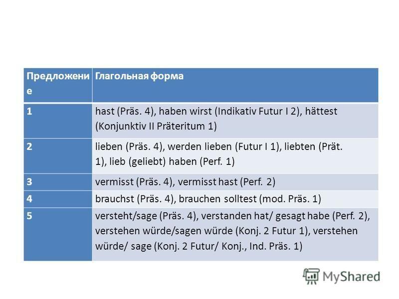 Предложени е Глагольная форма 1 hast (Präs. 4), haben wirst (Indikativ Futur I 2), hättest (Konjunktiv II Präteritum 1) 2 lieben (Präs. 4), werden lieben (Futur I 1), liebten (Prät. 1), lieb (geliebt) haben (Perf. 1) 3vermisst (Präs. 4), vermisst has