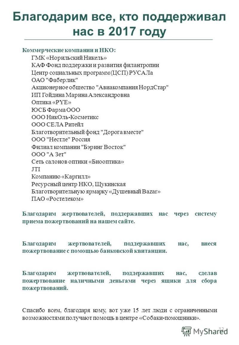 Коммерческие компании и НКО: ГМК «Норильский Никель» КАФ Фонд поддержки и развития филантропии Центр социальных программ (ЦСП) РУСАЛа ОАО