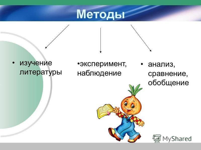 Методы изучение литературы анализ, сравнение, обобщение эксперимент, наблюдение