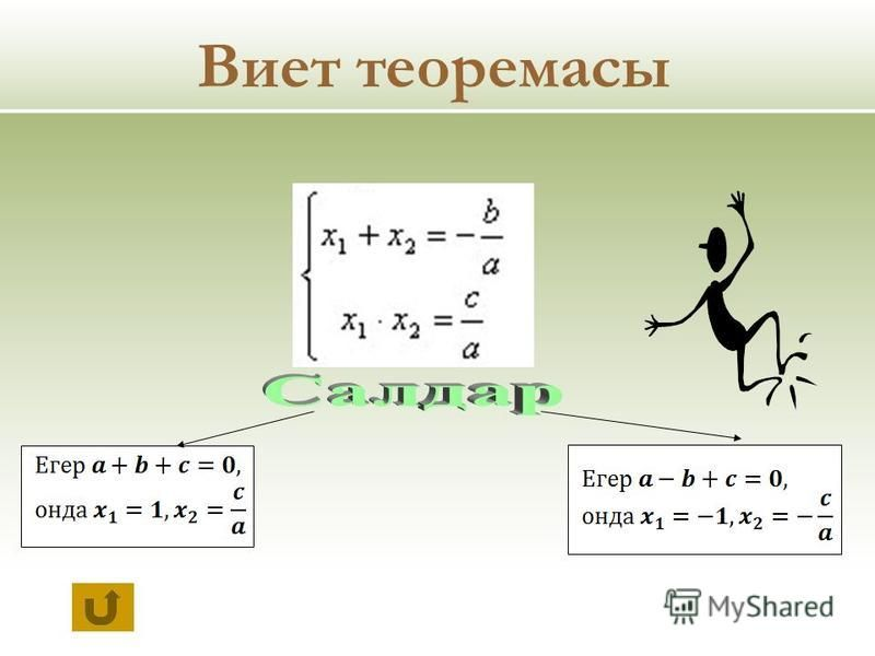 Виет теоремасы