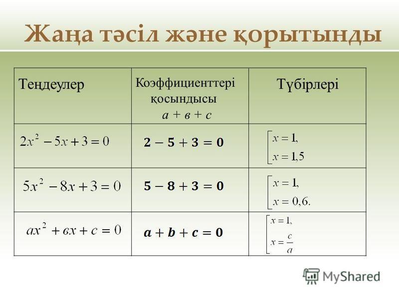Теңдеулер Коэффициенттері қосындысы а + в + с Түбірлері Жаңа тәсіл және қорытынды