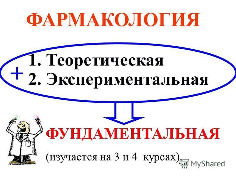 1. Теоретическая 2. Экспериментальная ФАРМАКОЛОГИЯ ФУНДАМЕНТАЛЬНАЯ (изучается на 3 и 4 курсах) +