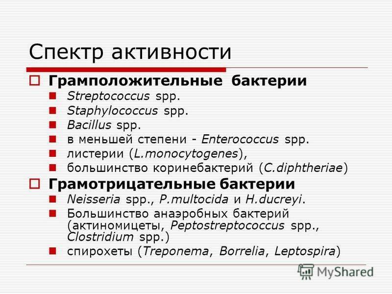 Спектр активности Грамположительные бактерии Streptococcus spp. Staphylococcus spp. Bacillus spp. в меньшей степени - Enterococcus spp. листерии (L.monocytogenes), большинство коринебактерий (C.diphtheriae) Грамотрицательные бактерии Neisseria spp.,