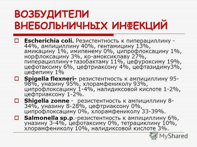 ВОЗБУДИТЕЛИ ВНЕБОЛЬНИЧНЫХ ИНФЕКЦИЙ Escherichia coli. Резистентность к пиперациллину - 44%, ампициллину 40%, гентамицину 13%, амикацину 1%, имипенему 0%, ципрофлоксацину 1%, норфлоксацину 3%, ко-амоксиклаву 27%, пиперациллину+тазобактаму 11%, цефурокс