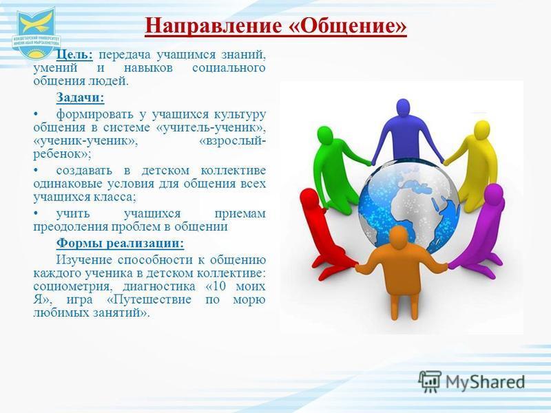 Направление «Общение» Цель: передача учащимся знаний, умений и навыков социального общения людей. Задачи: формировать у учащихся культуру общения в системе «учитель-ученик», «ученик-ученик», «взрослый- ребенок»; создавать в детском коллективе одинако