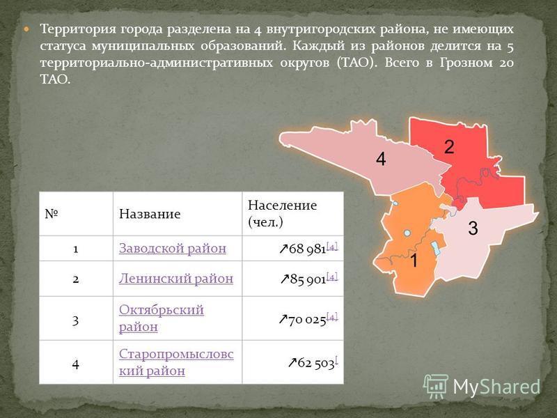 Территория города разделена на 4 внутригородских района, не имеющих статуса муниципальных образований. Каждый из районов делится на 5 территориально-административных округов (ТАО). Всего в Грозном 20 ТАО. Название Население (чел.) 1Заводской район 68