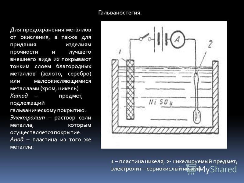 Гальваностегия. 1 – пластина никеля; 2- никелируемый предмет; электролит – сернокислый никель. Для предохранения металлов от окисления, а также для придания изделиям прочности и лучшего внешнего вида их покрывают тонким слоем благородных металлов (зо